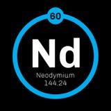 Élément chimique de néodyme Photo stock