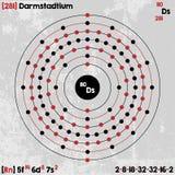 Élément de Darmstadtium Image libre de droits