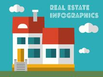 Élément de Real Estate Infographic Photographie stock libre de droits