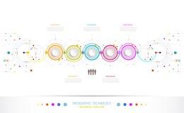 Élément de technologie de chronologie de calibre d'affaires d'Infographic avec 3 Images stock