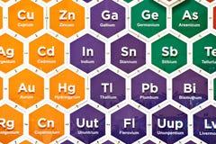 Éléments chimiques de table périodique image stock