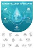Éléments d'Infographic d'écologie illustration de vecteur