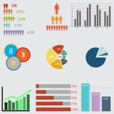 Éléments d'Infographic diagrammes et graphiques d'affaires Images libres de droits