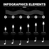 Éléments d'Infographic Vagues d'audio Photo libre de droits