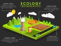 Éléments d'infographics d'écologie avec la vue de ville Image stock
