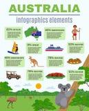 Éléments d'Infographics d'Australie illustration de vecteur