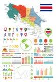 Éléments de conception de Costa Rica Map et d'Infographics Sur le blanc Image libre de droits