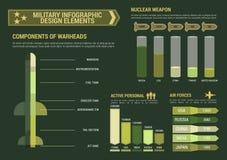 Éléments de militaires et de conception d'infographics d'armée Photographie stock