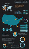 Éléments Etats-Unis d'Infographic illustration stock