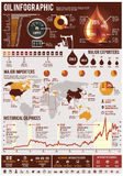 Éléments infographic d'huile Images stock