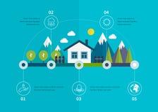 Éléments infographic d'illustration d'écologie plats illustration stock