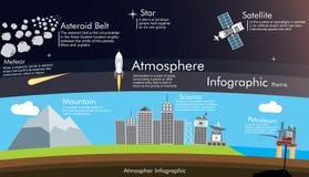 Éléments infographic de l'atmosphère et de l'espace Photos libres de droits