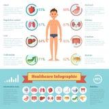 Éléments infographic de soins de santé avec différents organes humains réglés Illustrations de vecteur de médecine illustration de vecteur
