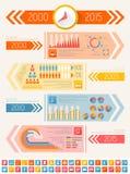 Éléments informatiques d'Infographic d'industrie Photo stock