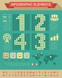 Éléments informatiques d'Infographic d'industrie Photographie stock