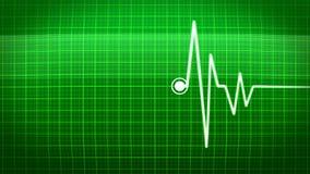 électrocardiogramme banque de vidéos