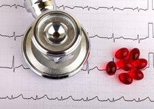 électrocardiogramme Image libre de droits
