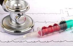 électrocardiogramme Image stock