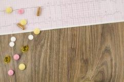 Électrocardiogramme avec des pilules Image libre de droits