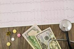 Électrocardiogramme avec les pilules, l'argent et le stéthoscope Photos libres de droits