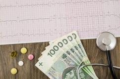Électrocardiogramme avec les pilules, l'argent et le stéthoscope Image libre de droits