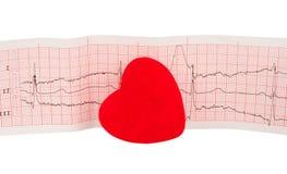 Électrocardiogramme avec un coeur Photo libre de droits