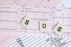 Électrocardiogramme avec un message d'avertissement Photo libre de droits