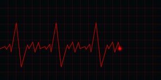 Électrocardiogramme d'ECG Images stock