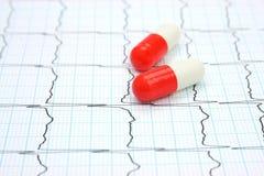 Électrocardiogramme et capsules Image libre de droits