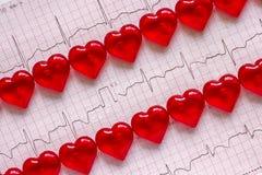 Électrocardiogramme et coeurs rouges Image libre de droits