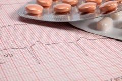 Électrocardiogramme et pilules Image libre de droits