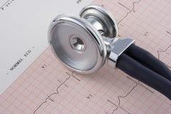 électrocardiogramme et stéthoscope Photos stock
