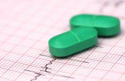 Électrocardiographe avec des pilules Images stock