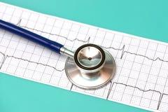 Électrocardiographe et stéthoscope Photos libres de droits