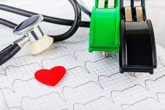 Électrodes d'ECG sur l'électrocardiogramme Image stock