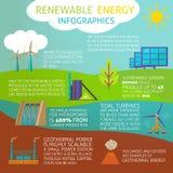 Énergie renouvelable infographic Photos libres de droits