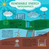 Énergie renouvelable infographic Photographie stock