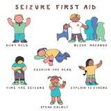 Épilepsie semblable illustration libre de droits