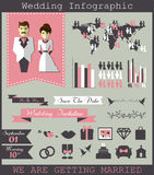 Épouser infographic Image stock