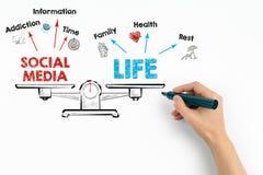 Équilibre social de la vie de media Diagramme avec des mots-clés et des icônes sur le fond blanc Photos libres de droits