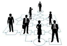 Équipe d'affaires dans l'organigramme de contrôle de processus industriel Photographie stock libre de droits