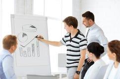 Équipe d'affaires travaillant avec le flipchart dans le bureau Images libres de droits