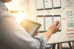 Équipe d'appli mobile d'expérience de développement de concepteur d'ui d'ux images stock