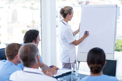 Équipe de médecins ayant la session de séance de réflexion image stock