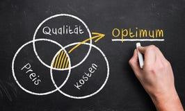 Équipez le dessin ce qui est l'optimum de la qualité, du prix et des coûts Images stock
