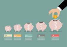 Étape de pièce de monnaie d'insertion de main d'affaires dans l'infographi de tirelire Image stock