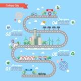 Étape de ville d'écologie avec la route de ville infographic illustration libre de droits
