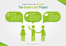 Étape facile d'Infographic 3 pour faire n'importe quoi Image libre de droits
