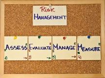 Étapes de gestion des risques Image stock
