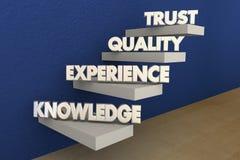 Étapes de réputation de confiance de qualité d'expérience de la connaissance illustration libre de droits